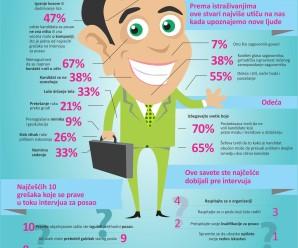 Šta bi bilo da ste ovo znali pre intervjua za posao?